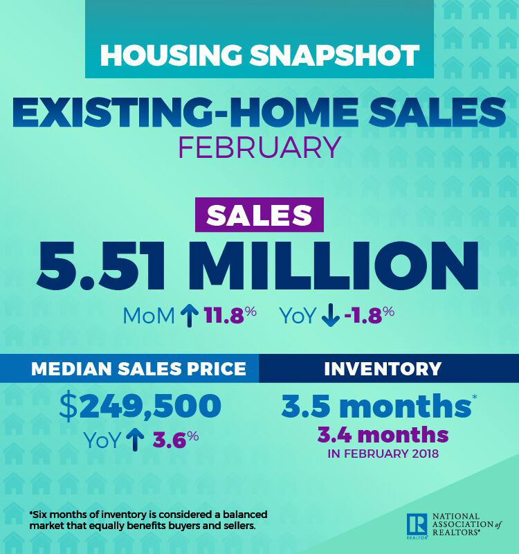 February-19-EHS-Infographic-Existing-Home-Sales.jpg