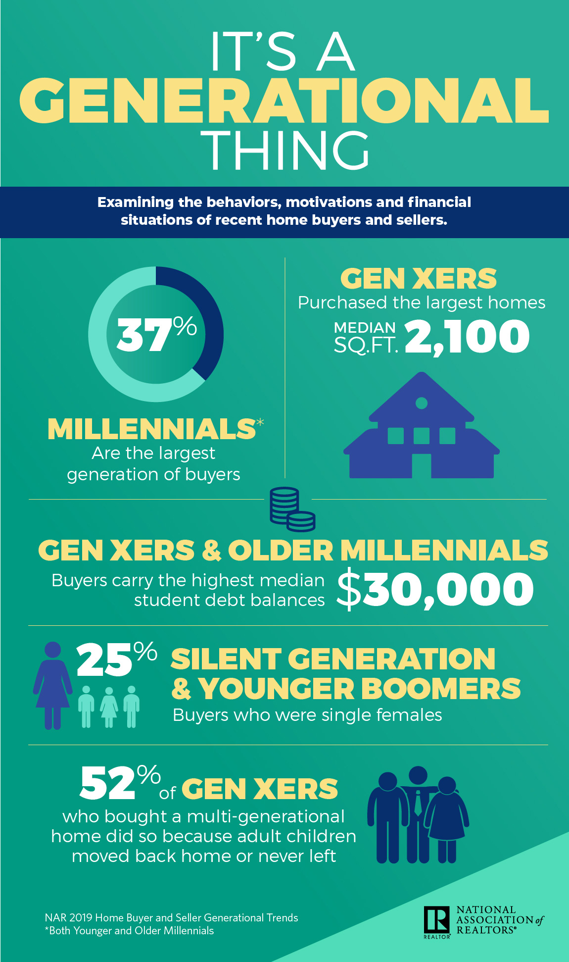 2019-Generational-Trends.jpg