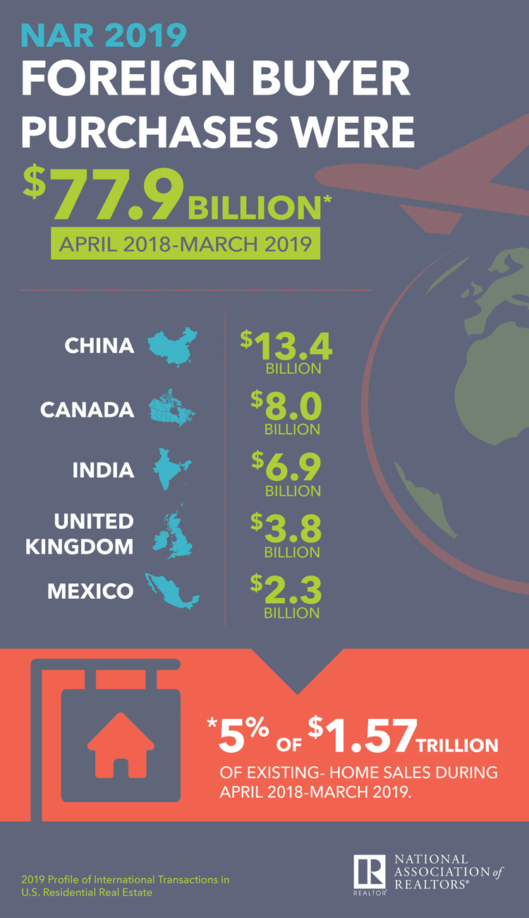 International-Home-Buyers-Report_infographic19.jpg