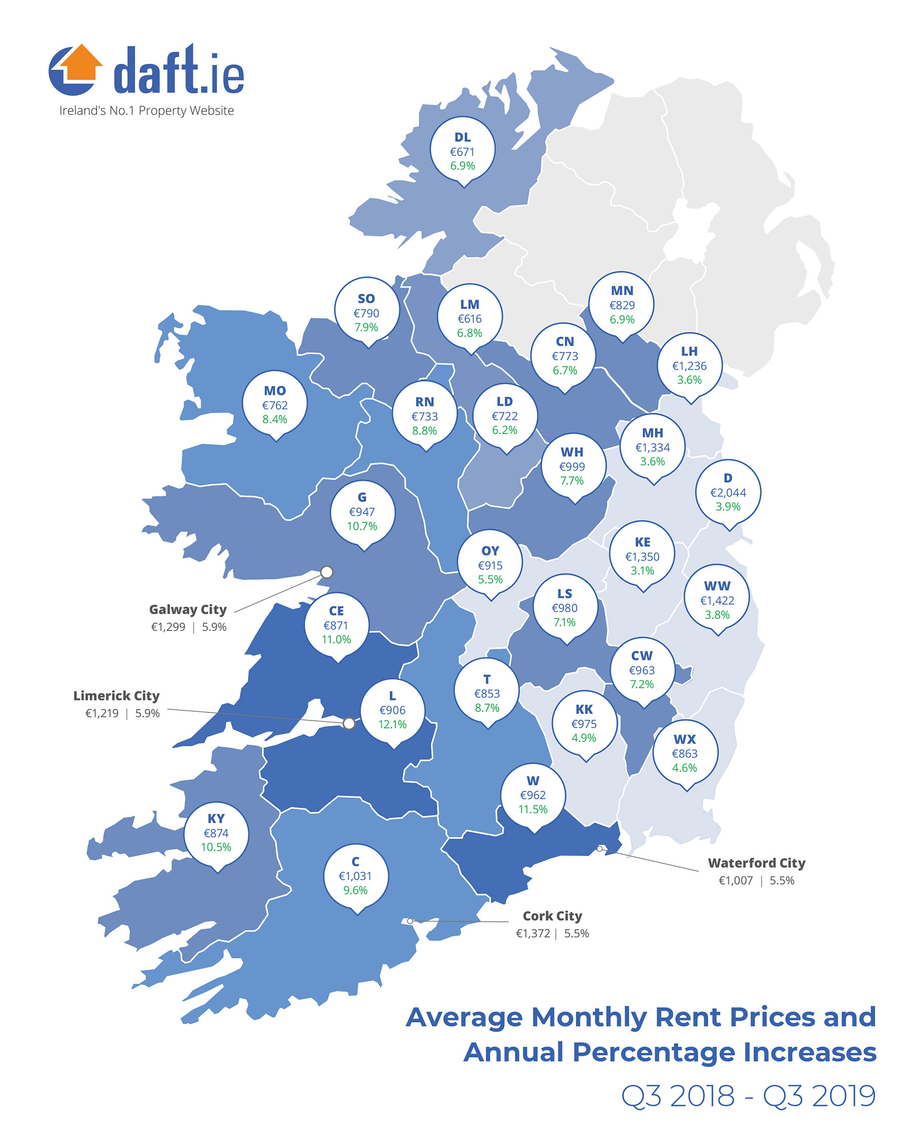 Print-Maps---Rental-Price-Report-2019-Q3.jpg