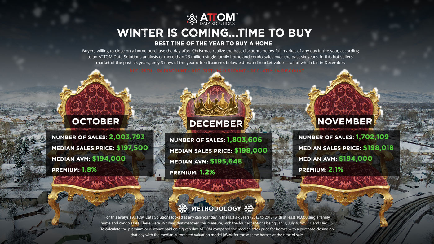 Time-to-Buy-2019-Infographic.jpg