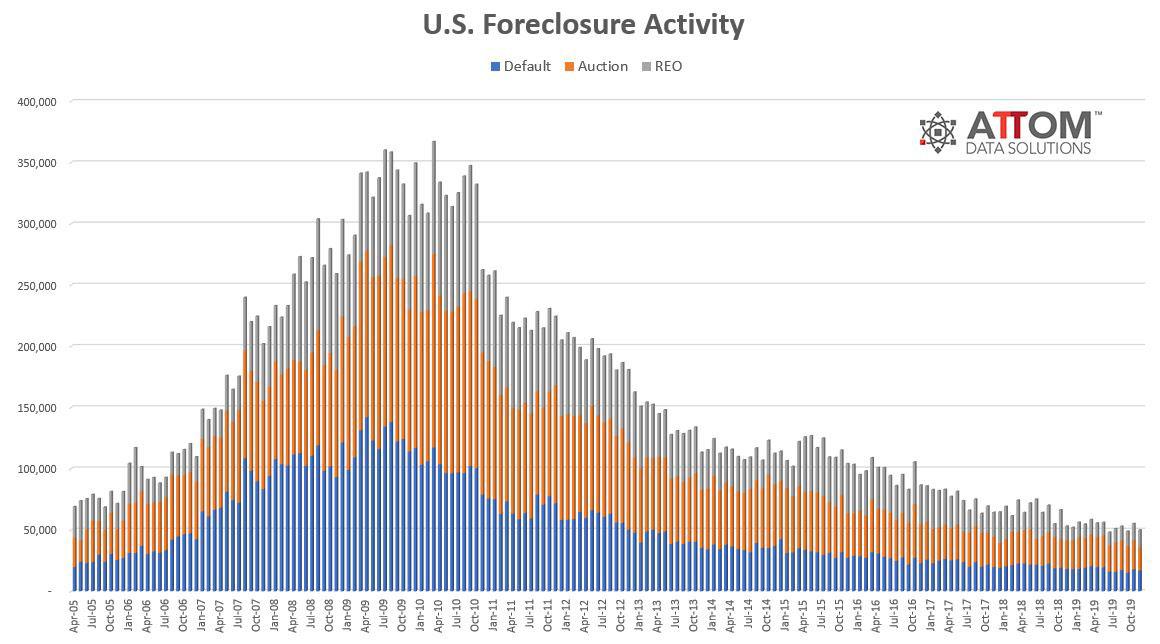Historical-FC-Activity-Chart-Nov-19.jpg