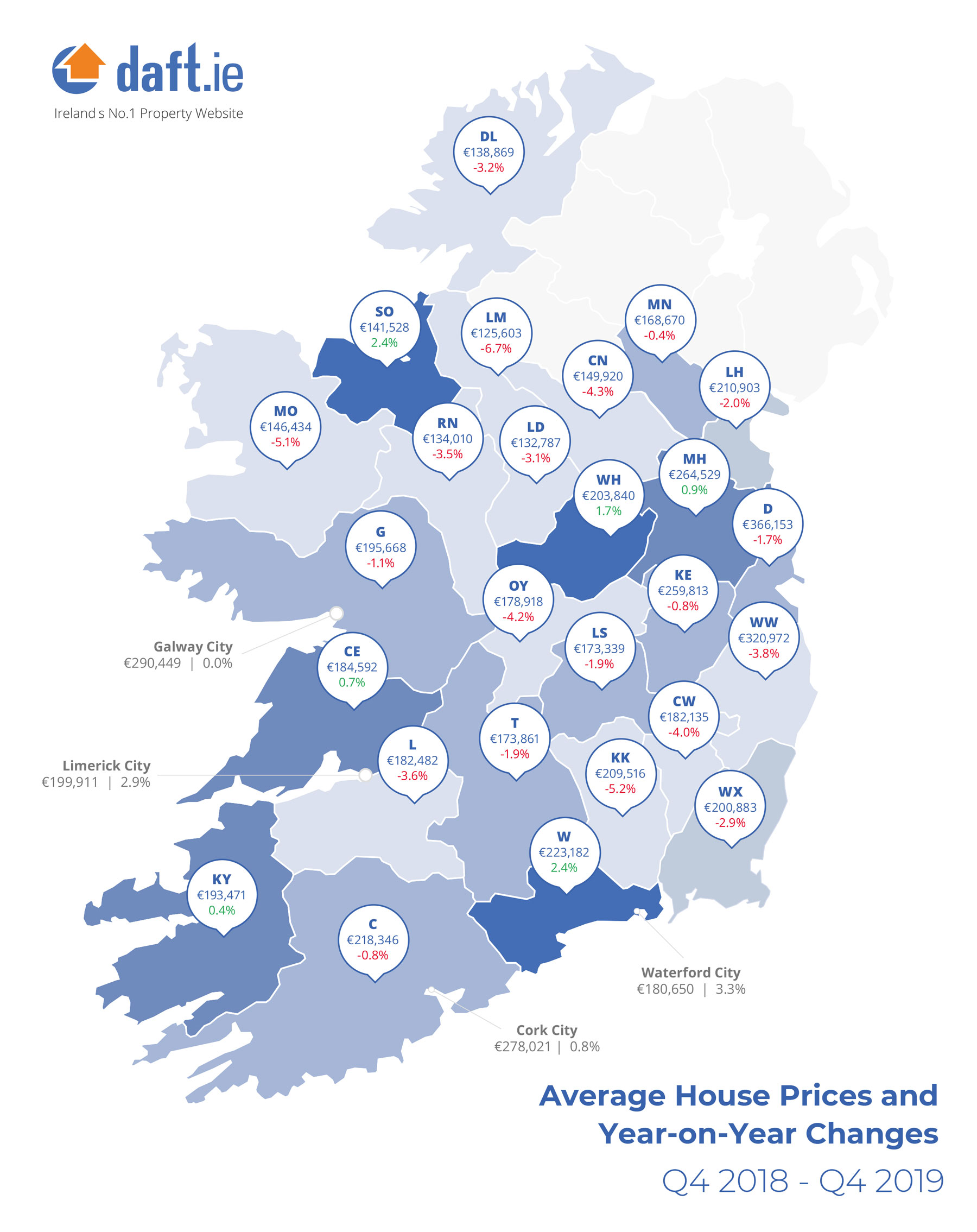 Maps---House-Price-Report-2019-Q4---Colour.jpg