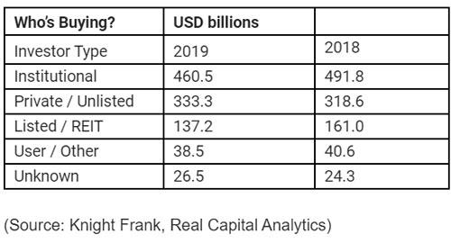 Knight-Frank-2020-Wealth-Report.jpg