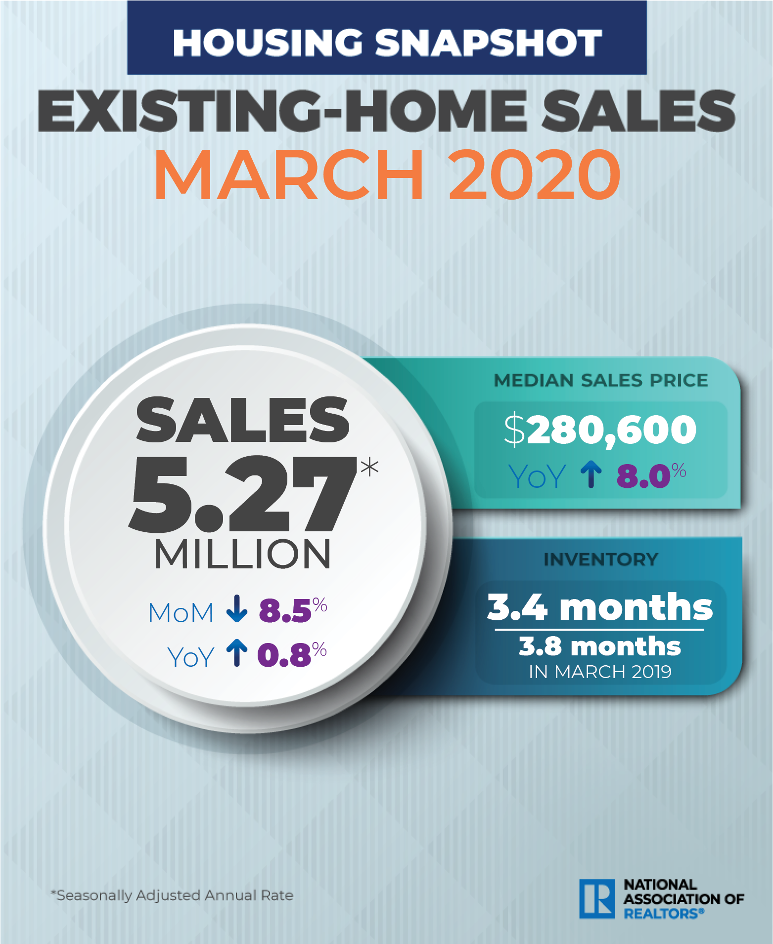 NAR_EHS_March_2020.png