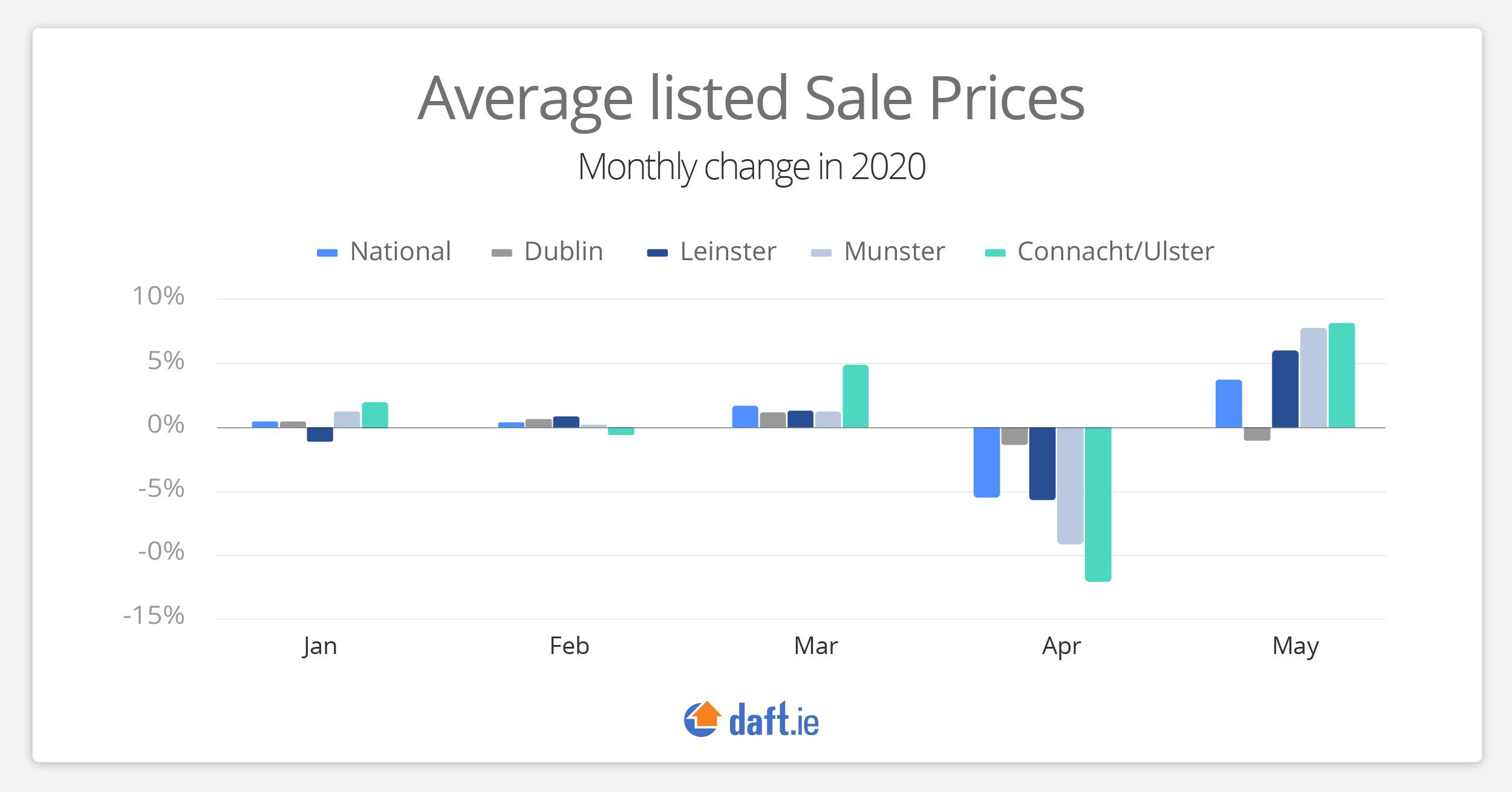 1-Landscape-Average Listed Sale Prices.jpg