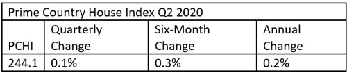Knight-Frank-UK-housing-data-for-2020.jpg