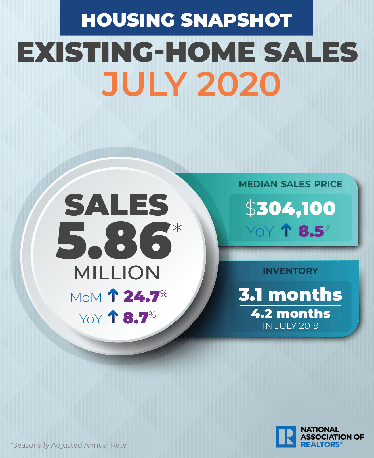 NAR_EHS_August_2020.png