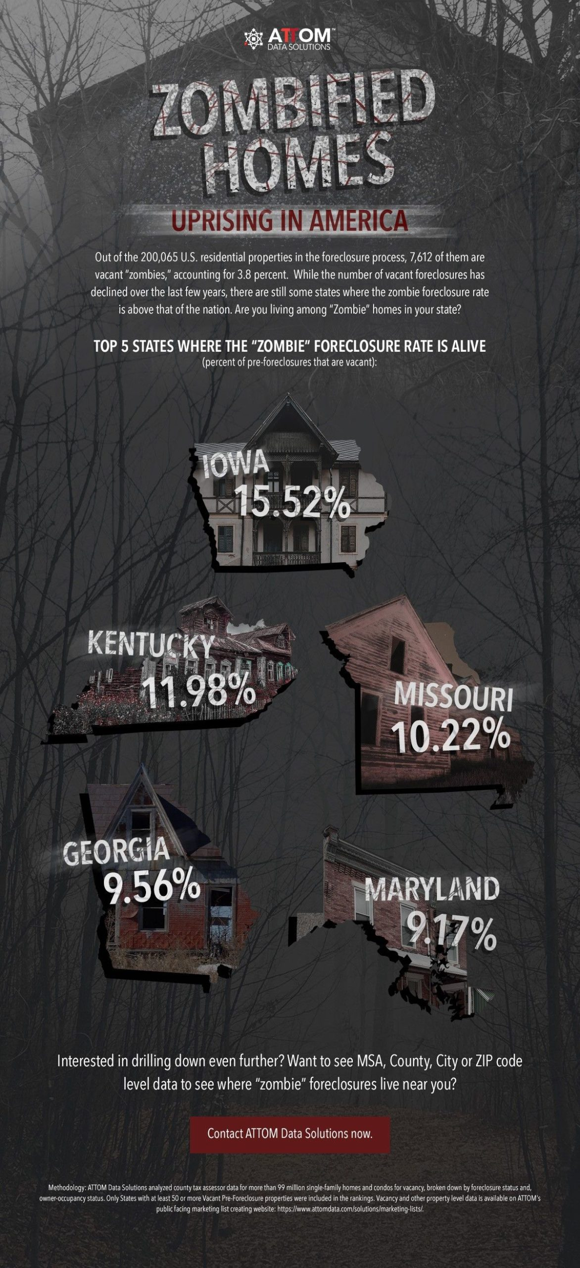Zombified-Homes-Infographic-scaled.jpg