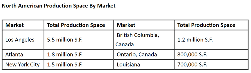 North-American-Production-Space-By-Market.jpg