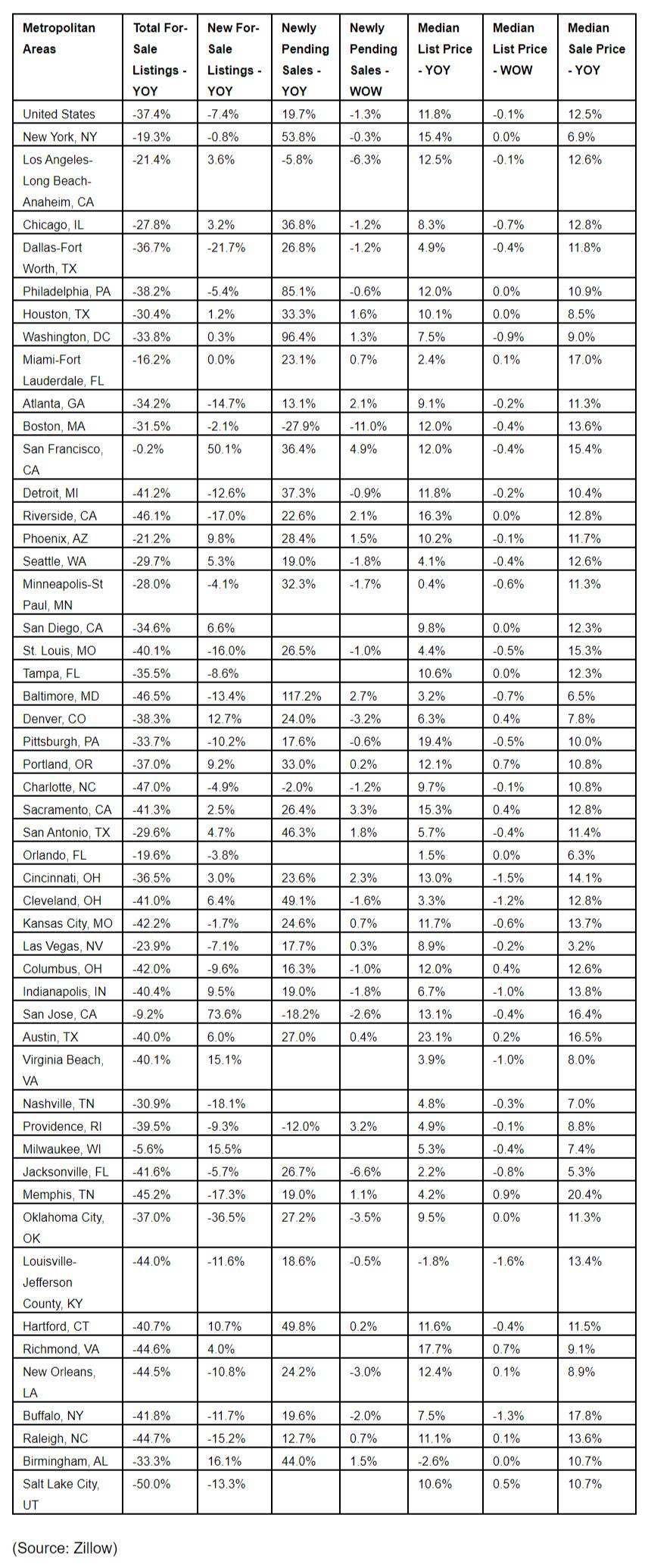 Zillow-October-2020-housing-report.jpg