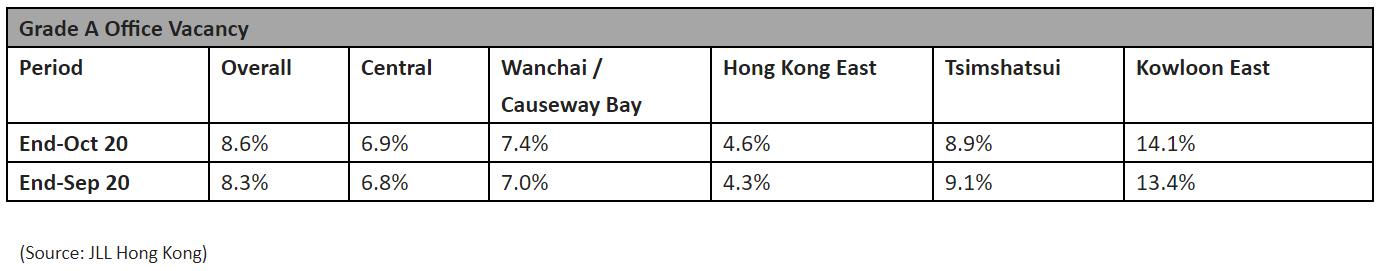 China-office-market-data-for-2020.jpg