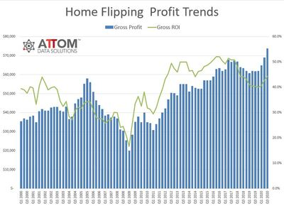 US-Home-Flipping-Profit-Trends-Chart.jpg