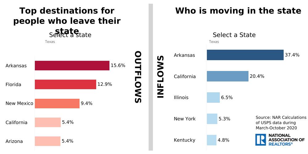 Coronavirus-impact-on-the-US-housing-industry-in-2020-chart-2.jpg