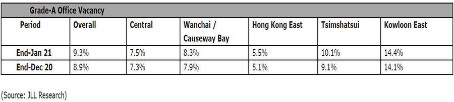JLL-February-2021-Hong-Kong-Property-Market-Monitor-report.jpg