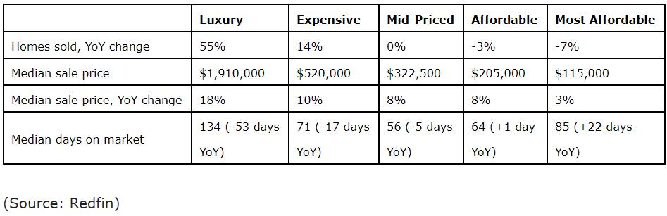 Miami-Housing-Market-Summary,-Fourth-Quarter-2020.jpg