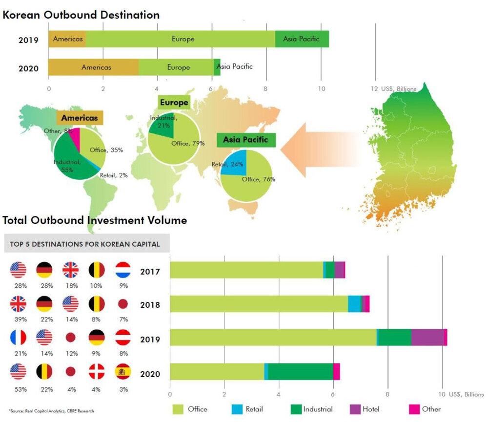 CBRE-South-Korea-2021-commercial-property-report.jpg