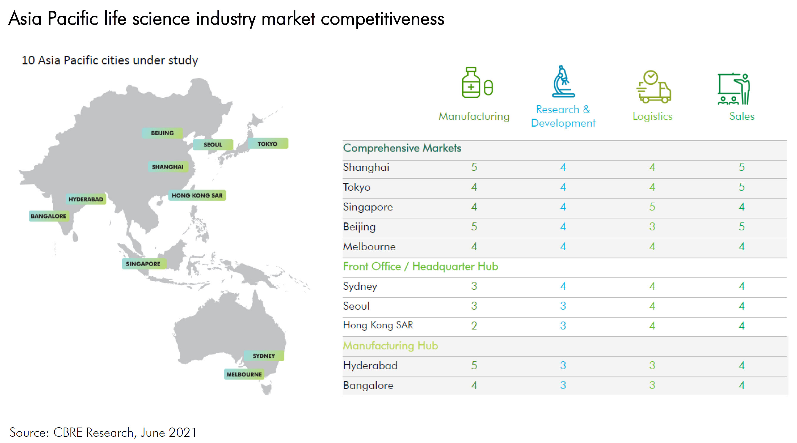 Asia-Pacific-life-science-industry-market-competitiveness.jpg