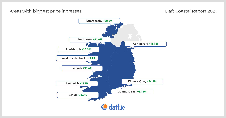 Daft-Coastal-Report-2021.jpg