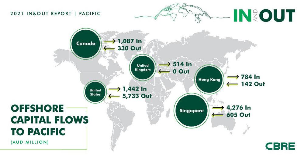 INOUT21-Social-Infographic4.jpg