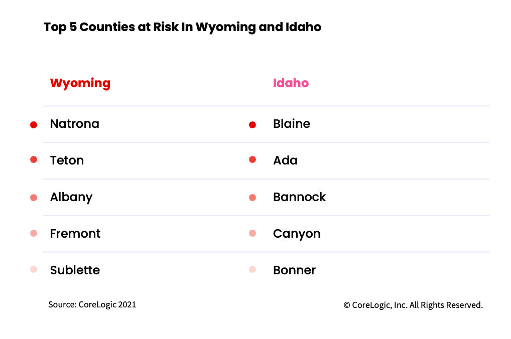 top-5-counties-at-risk-in-Wyoming-and-Idaho.jpg