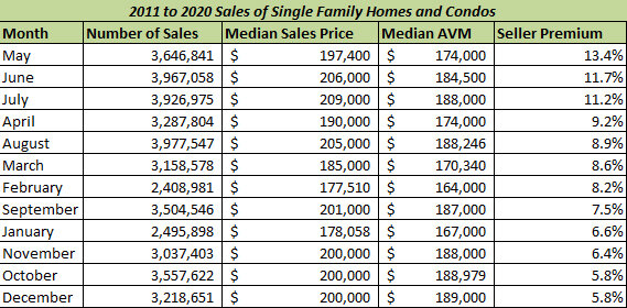 2011-to-2020-sales-of-single-family-homes-and-condos.jpg