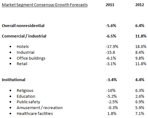 AIA-report-july-2011.jpg