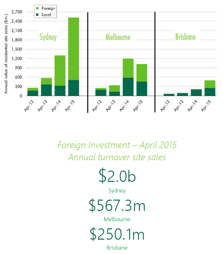 Australia-real-estate-investment.jpg