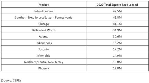 CBRE-2021-Retail-report.jpg