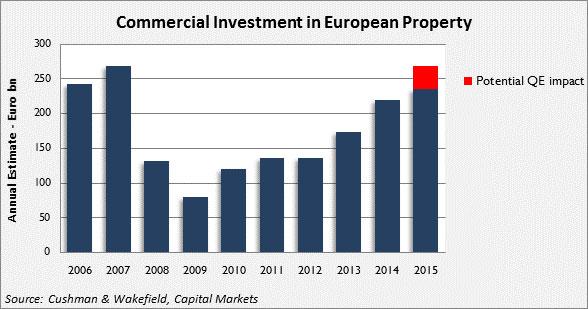 ECB-QE-commecial-RE-impact-chart.jpg