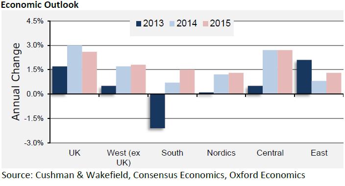 EMEA-Economic-Outlook-2015.jpg