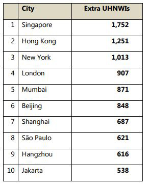 Fastest-Growing-Wealth-Cities-by-2024--Knight-Frank.jpg