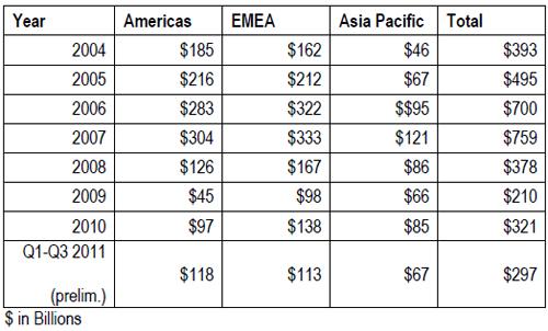 Global-real-estate-report-oc-2011.jpg