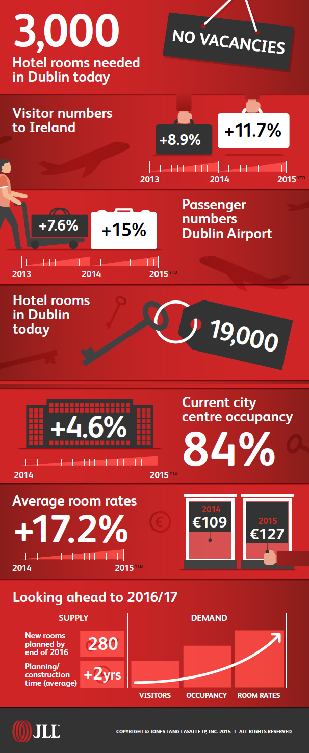 JLL_Hotels-and-Hospitality_Infographic.jpg
