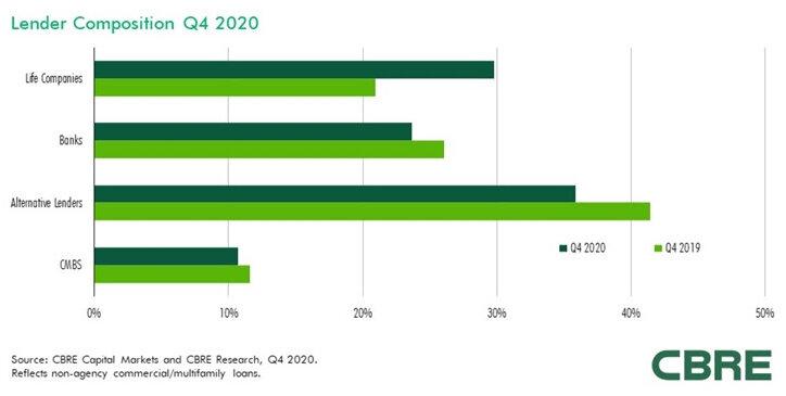 Lender-Composition-Q3-2020.jpg