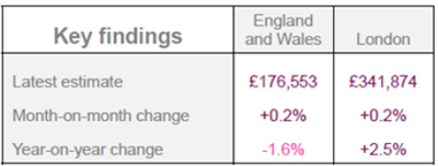 London-Home-Prices-Report-Sept-2011-chart-2.jpg