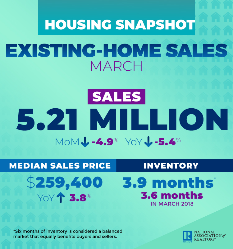 March EHS Infographic04232019.jpg