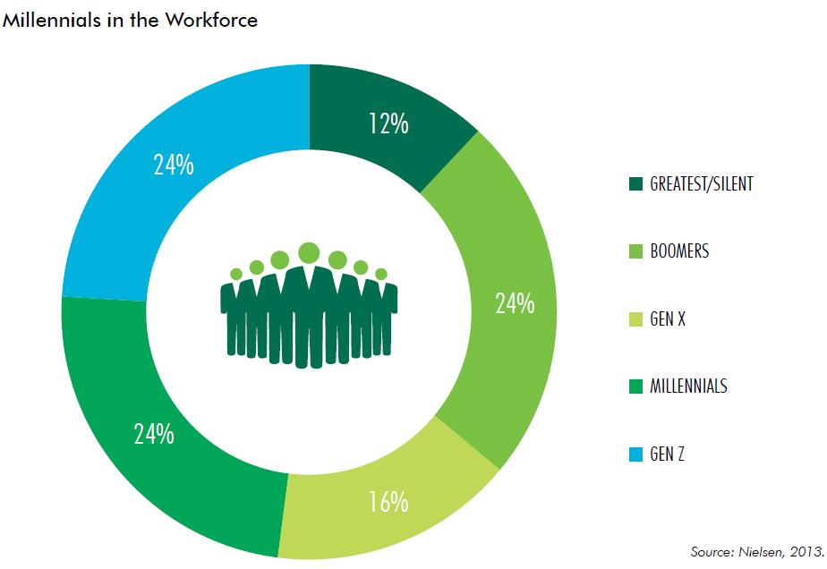 Millennials-in-the-Workforce.jpg