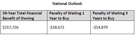 Opportunity-Cost-Report-National-Outlook.jpg