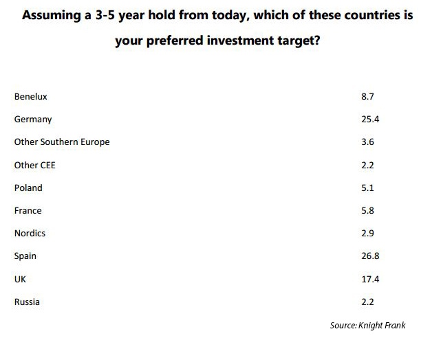 Prefered-Investment-Targets.jpg
