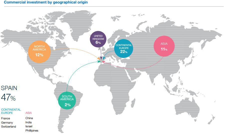 WPJ News | Spain foreign investment map (2015 data)