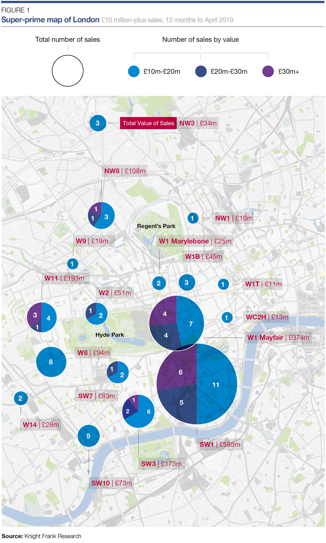 Super-prime-property-market-in-London-2019.jpg