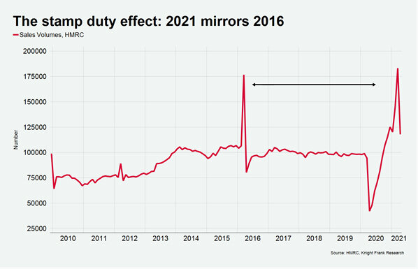 The-stamp-duty-effect.jpg
