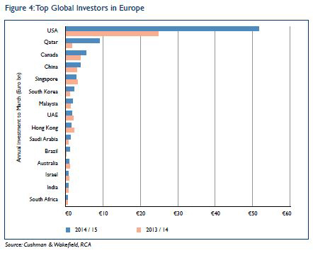 Top-Global-Real-Estate-Investors-in-Europe.jpg