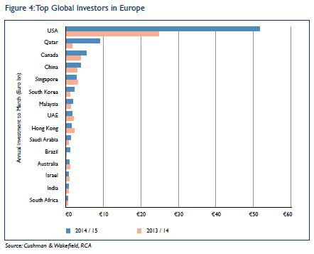 Top-Global-Real-Estate-Investors-in-Europe.jpg