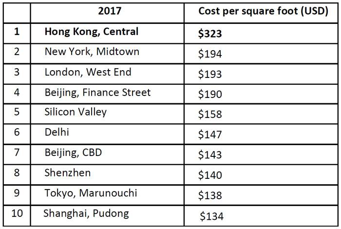 cost-per-sqft-2017.jpg
