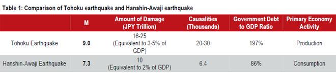 japan-earthquake-chart-1.jpg