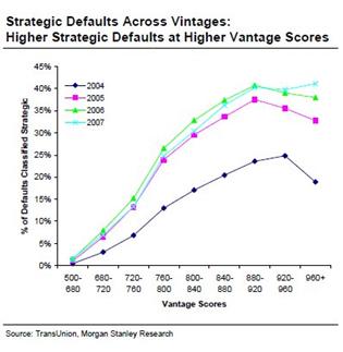 kj-09292010-chart-1.jpg