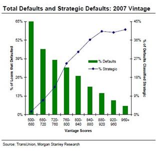 kj-09292010-chart-2.jpg