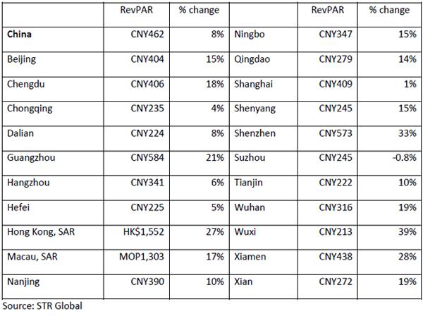 str-global-china-05262011-chart.jpg